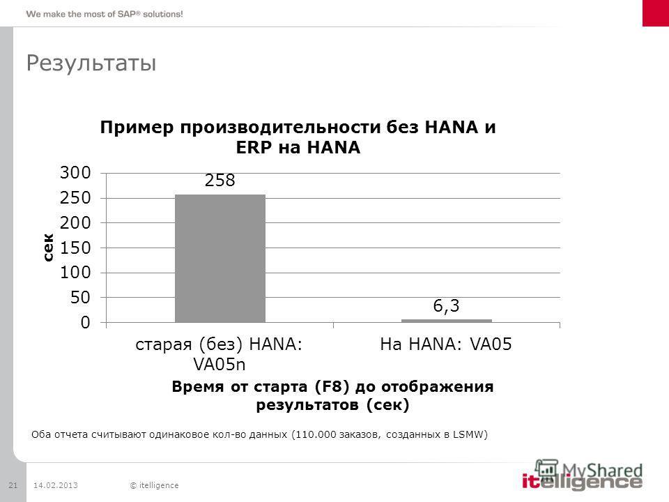 Результаты 14.02.2013© itelligence21 Оба отчета считывают одинаковое кол-во данных (110.000 заказов, созданных в LSMW)