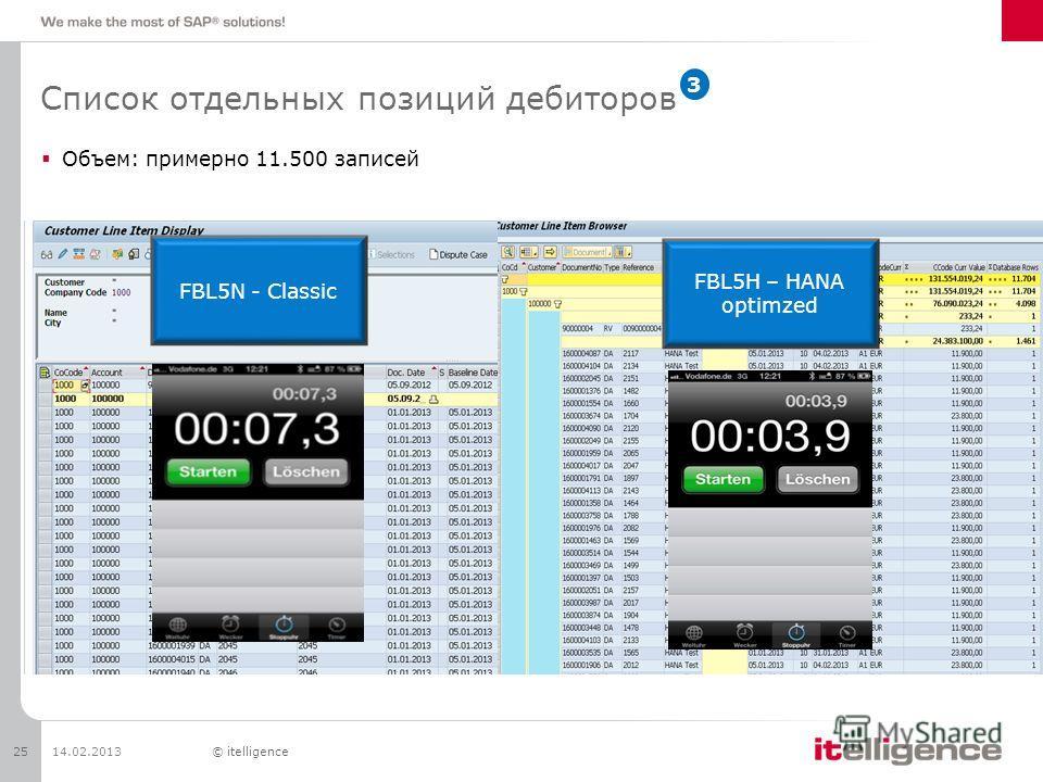 Список отдельных позиций дебиторов Объем: примерно 11.500 записей 14.02.201325© itelligence FBL5N - Classic FBL5H – HANA optimzed 3