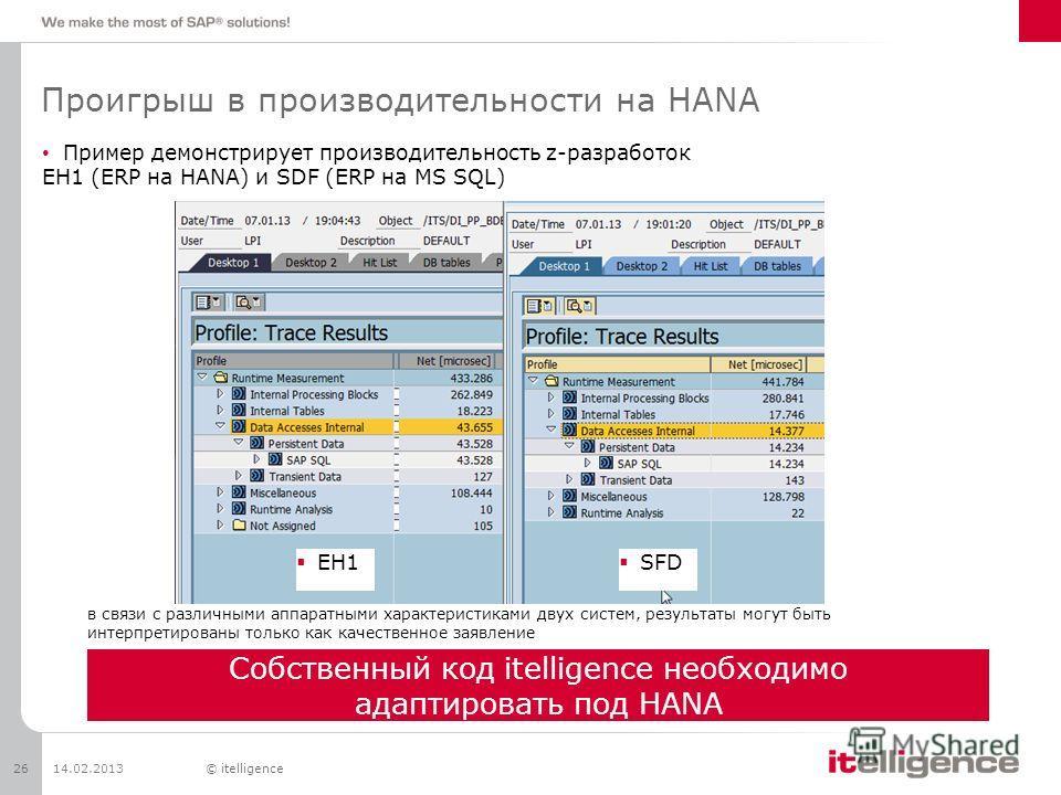 Проигрыш в производительности на HANA 14.02.2013© itelligence26 Пример демонстрирует производительность z-разработок EH1 (ERP на HANA) и SDF (ERP на MS SQL) EH1 SFD в связи с различными аппаратными характеристиками двух систем, результаты могут быть