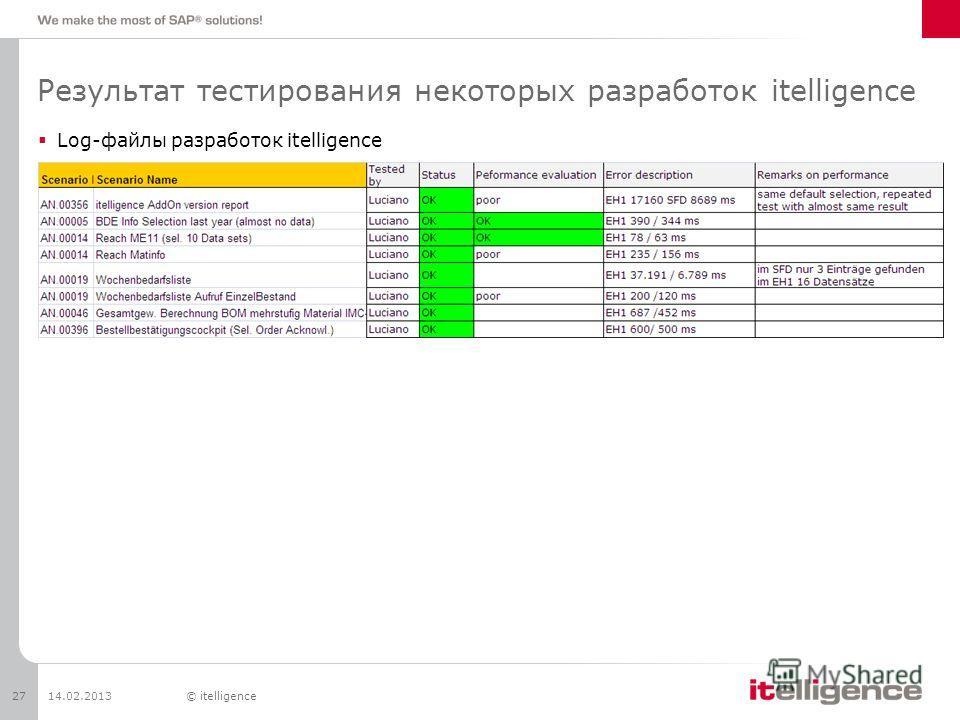 Результат тестирования некоторых разработок itelligence Log-файлы разработок itelligence 14.02.2013© itelligence27
