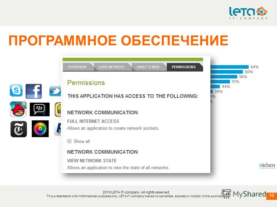 16 2010 LETA IT-company. All rights reserved. This presentation is for informational purposes only. LETA IT-company makes no warranties, express or implied, in this summary. ПРОГРАММНОЕ ОБЕСПЕЧЕНИЕ
