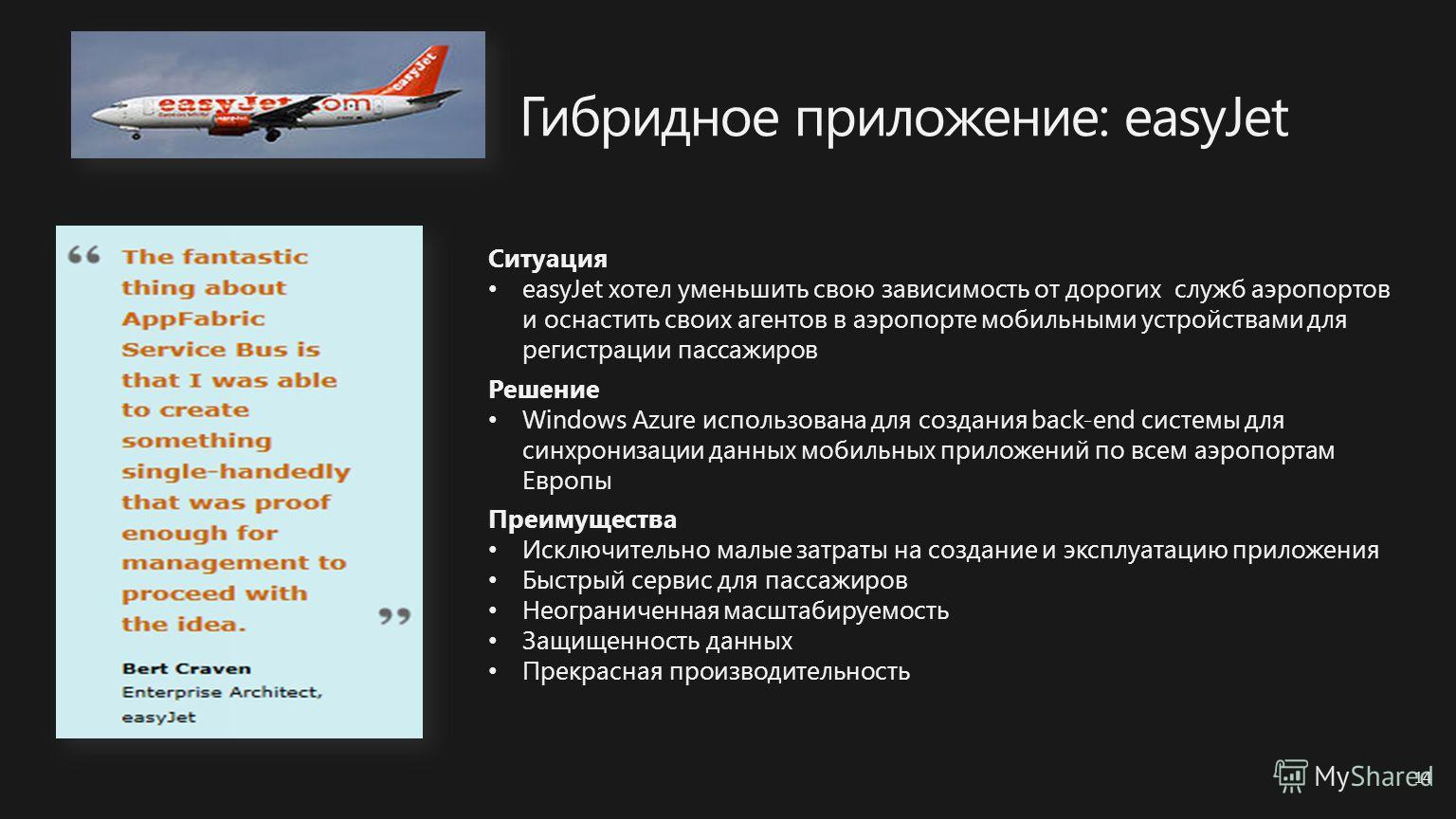 Гибридное приложение: easyJet 14 Ситуация easyJet хотел уменьшить свою зависимость от дорогих служб аэропортов и оснастить своих агентов в аэропорте мобильными устройствами для регистрации пассажиров Решение Windows Azure использована для создания ba