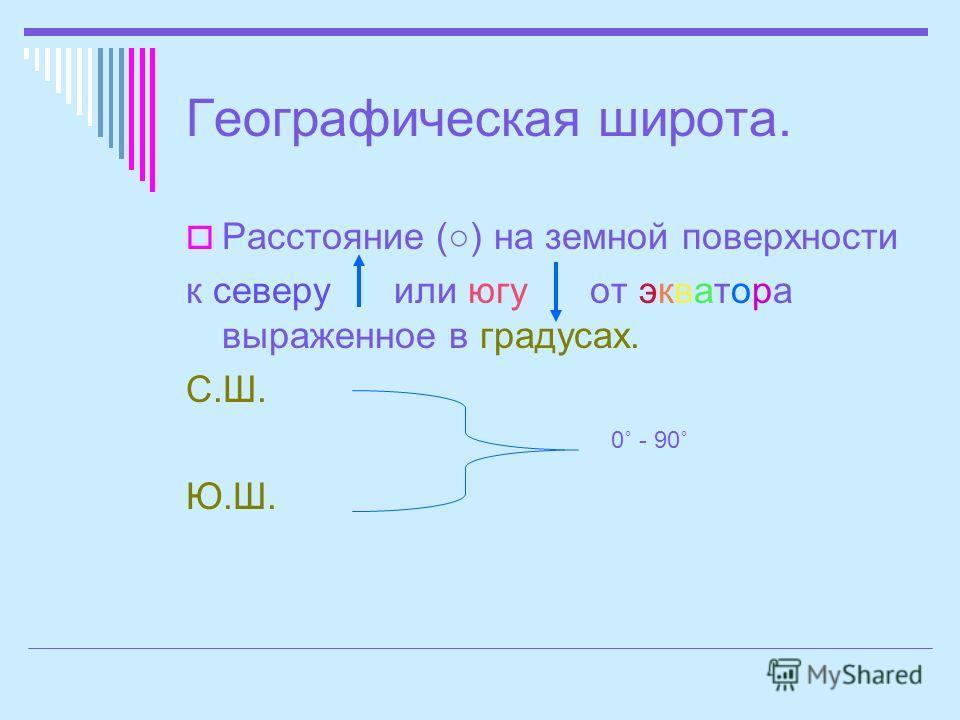Географическая широта. Расстояние () на земной поверхности к северу или югу от экватора выраженное в градусах. С.Ш. Ю.Ш. 0˚ - 90˚