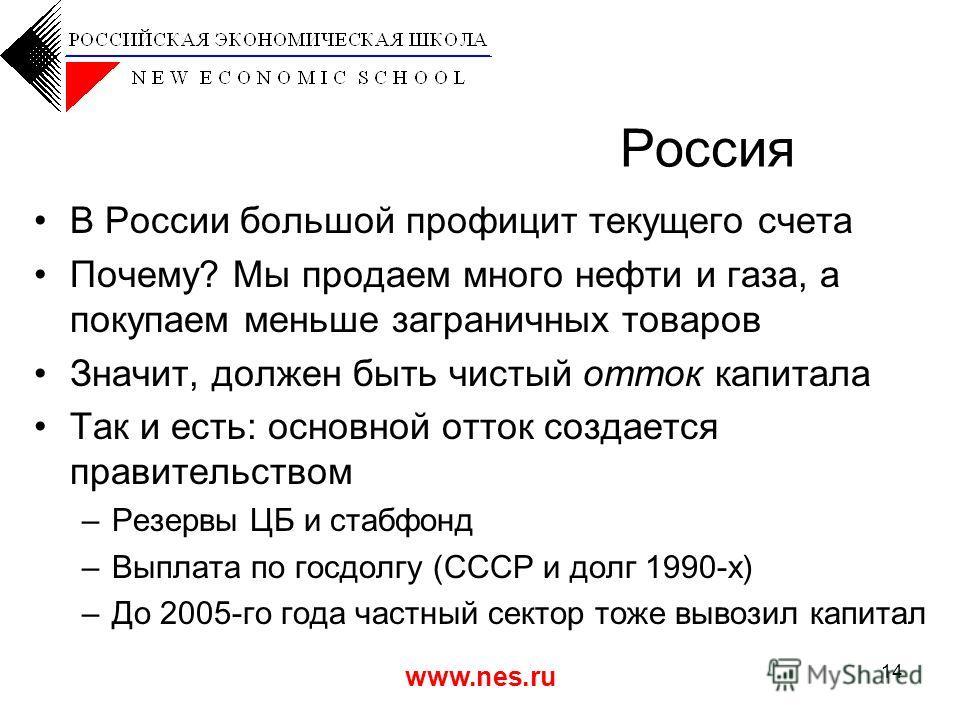 www.nes.ru 14 Россия В России большой профицит текущего счета Почему? Мы продаем много нефти и газа, а покупаем меньше заграничных товаров Значит, должен быть чистый отток капитала Так и есть: основной отток создается правительством –Резервы ЦБ и ста
