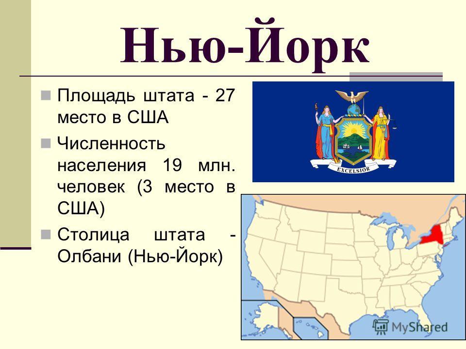 Нью-Йорк Площадь штата - 27 место в США Численность населения 19 млн. человек (3 место в США) Столица штата - Олбани (Нью-Йорк)