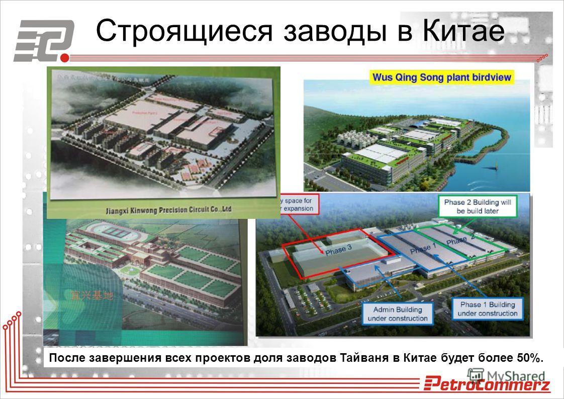 Строящиеся заводы в Китае После завершения всех проектов доля заводов Тайваня в Китае будет более 50%.