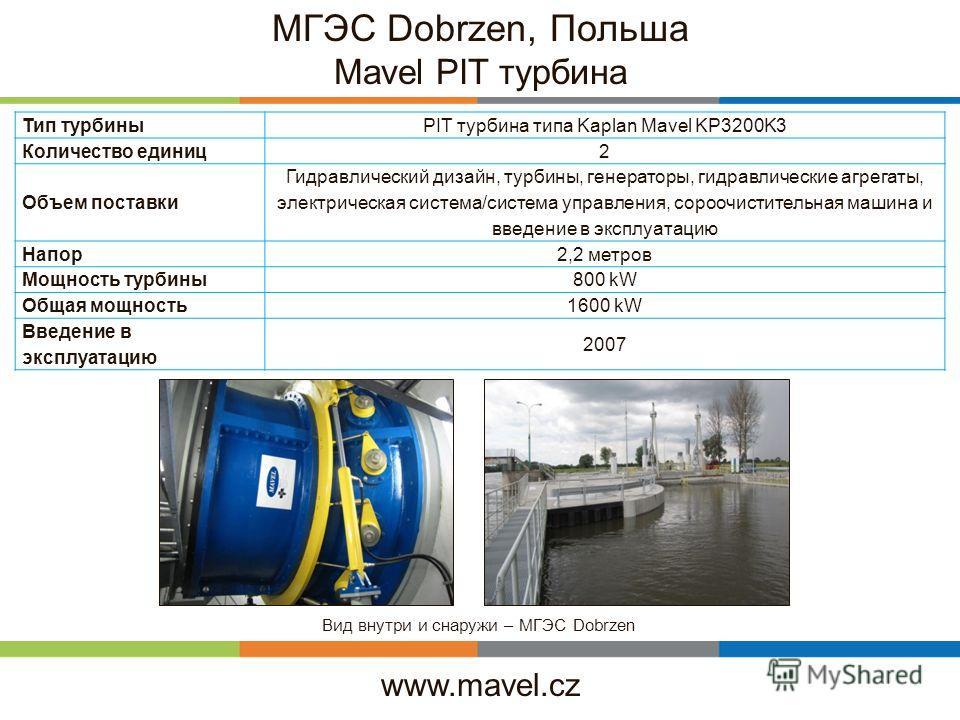 www.mavel.cz МГЭС Dobrzen, Польша Mavel PIT турбина Тип турбиныPIT турбина типа Kaplan Mavel KP3200K3 Количество единиц2 Объем поставки Гидравлический дизайн, турбины, генераторы, гидравлические агрегаты, электрическая система/система управления, сор