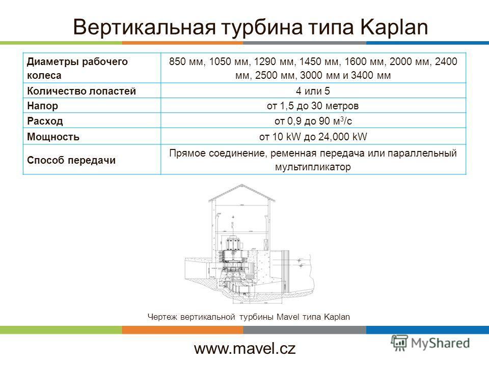 www.mavel.cz Вертикальная турбина типа Kaplan Диаметры рабочего колеса 850 мм, 1050 мм, 1290 мм, 1450 мм, 1600 мм, 2000 мм, 2400 мм, 2500 мм, 3000 мм и 3400 мм Количество лопастей4 или 5 Напорот 1,5 до 30 метров Расходот 0,9 до 90 м 3 /с Мощностьот 1
