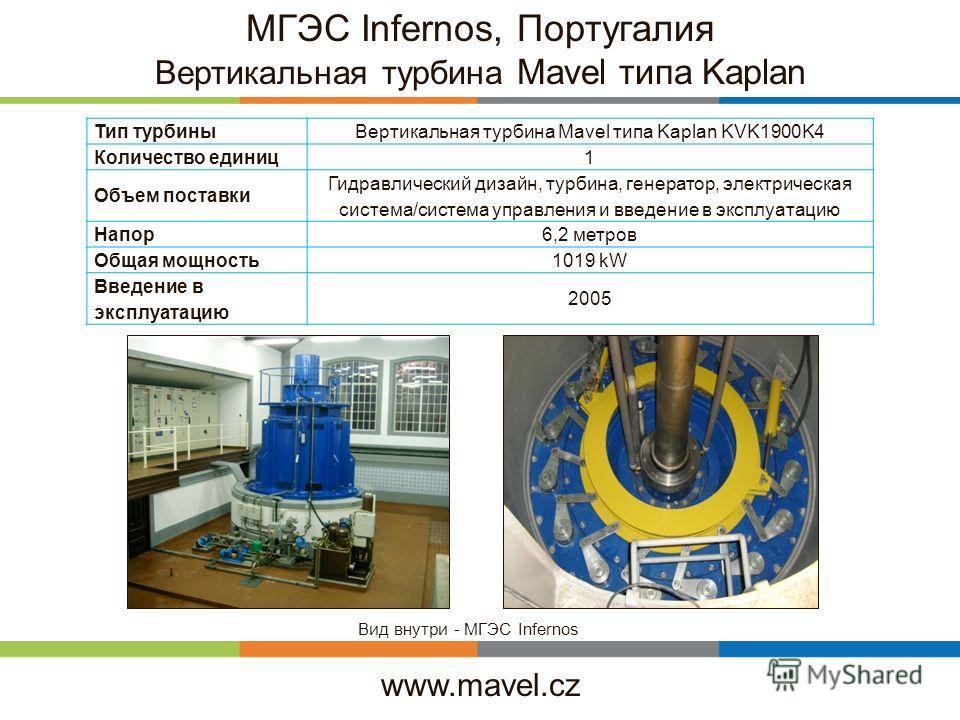 www.mavel.cz МГЭС Infernos, Португалия Вертикальная турбина Mavel типа Kaplan Тип турбиныВертикальная турбина Mavel типа Kaplan KVK1900K4 Количество единиц1 Объем поставки Гидравлический дизайн, турбина, генератор, электрическая система/система управ