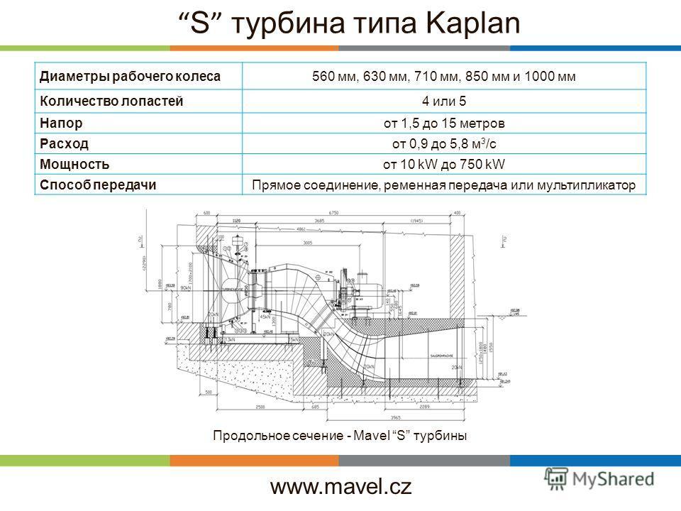 www.mavel.cz S турбина типа Kaplan Диаметры рабочего колеса560 мм, 630 мм, 710 мм, 850 мм и 1000 мм Количество лопастей4 или 5 Напорот 1,5 до 15 метров Расходот 0,9 до 5,8 м 3 /с Мощностьот 10 kW до 750 kW Способ передачиПрямое соединение, ременная п