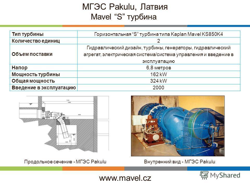 www.mavel.cz MГЭС Pakulu, Латвия Mavel S турбина Тип турбиныГоризонтальная S турбина типа Kaplan Mavel KS850K4 Количество единиц2 Объем поставки Гидравлический дизайн, турбины, генераторы, гидравлический агрегат, электрическая система/система управле