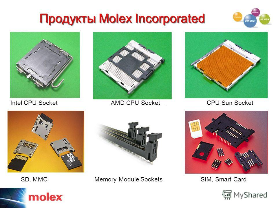 Продукты Molex Incorporated Intel CPU Socket AMD CPU Socket CPU Sun Socket SD, MMC Memory Module Sockets SIM, Smart Card
