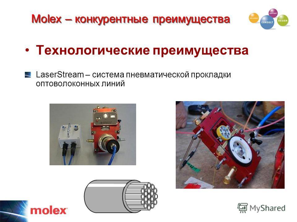 Технологические преимущества LaserStream – система пневматической прокладки оптоволоконных линий Molex – конкурентные преимущества