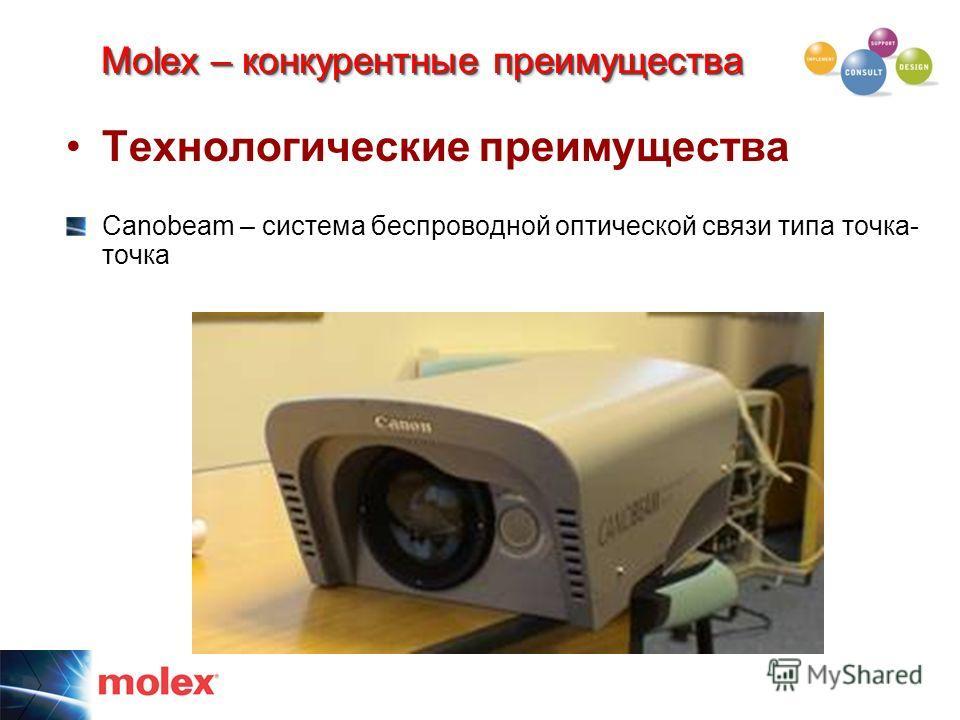 Технологические преимущества Canobeam – система беспроводной оптической связи типа точка- точка Molex – конкурентные преимущества