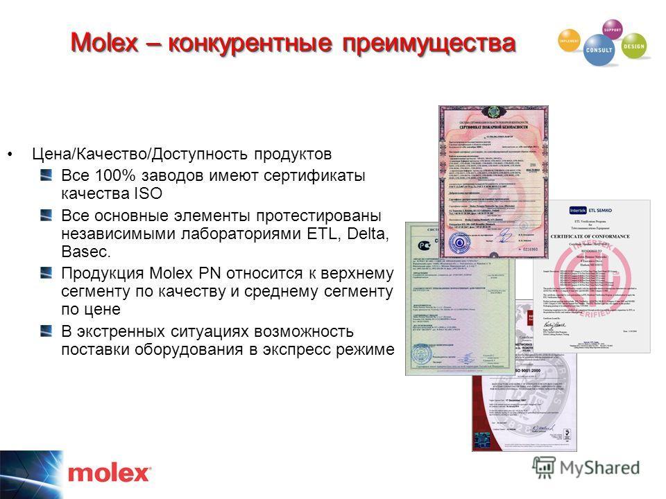 Цена/Качество/Доступность продуктов Все 100% заводов имеют сертификаты качества ISO Все основные элементы протестированы независимыми лабораториями ETL, Delta, Basec. Продукция Molex PN относится к верхнему сегменту по качеству и среднему сегменту по
