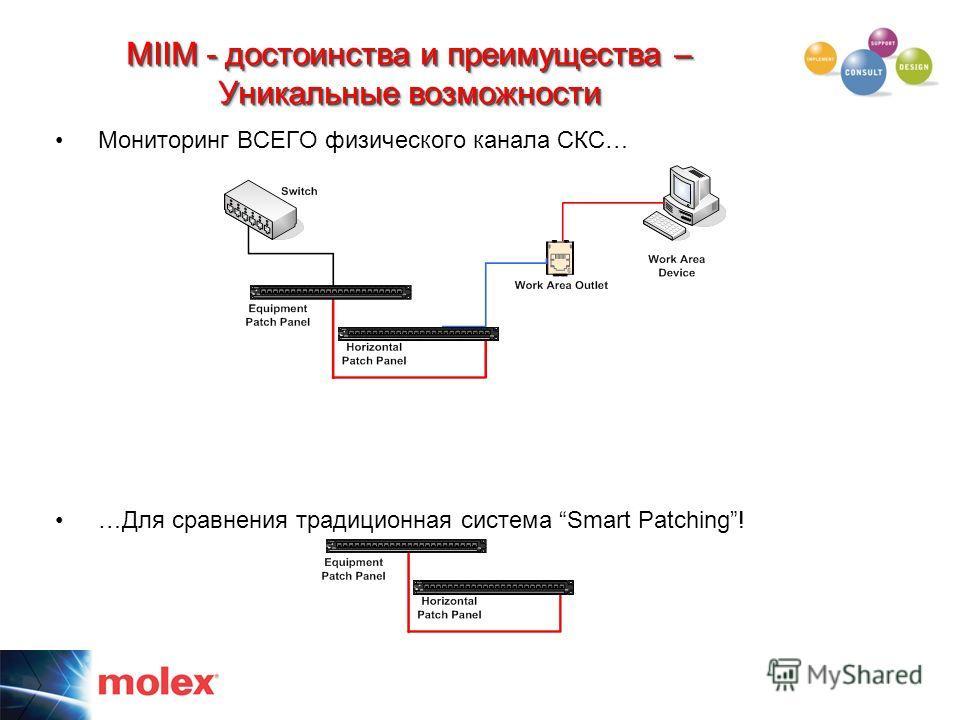 MIIM - достоинства и преимущества – Уникальные возможности Мониторинг ВСЕГО физического канала СКС… …Для сравнения традиционная система Smart Patching!