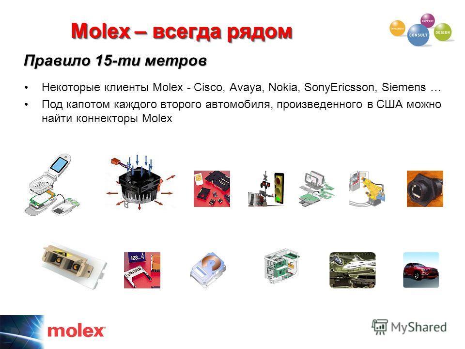 Molex – всегда рядом Некоторые клиенты Molex - Cisco, Avaya, Nokia, SonyEricsson, Siemens … Под капотом каждого второго автомобиля, произведенного в США можно найти коннекторы Molex Правило 15-ти метров