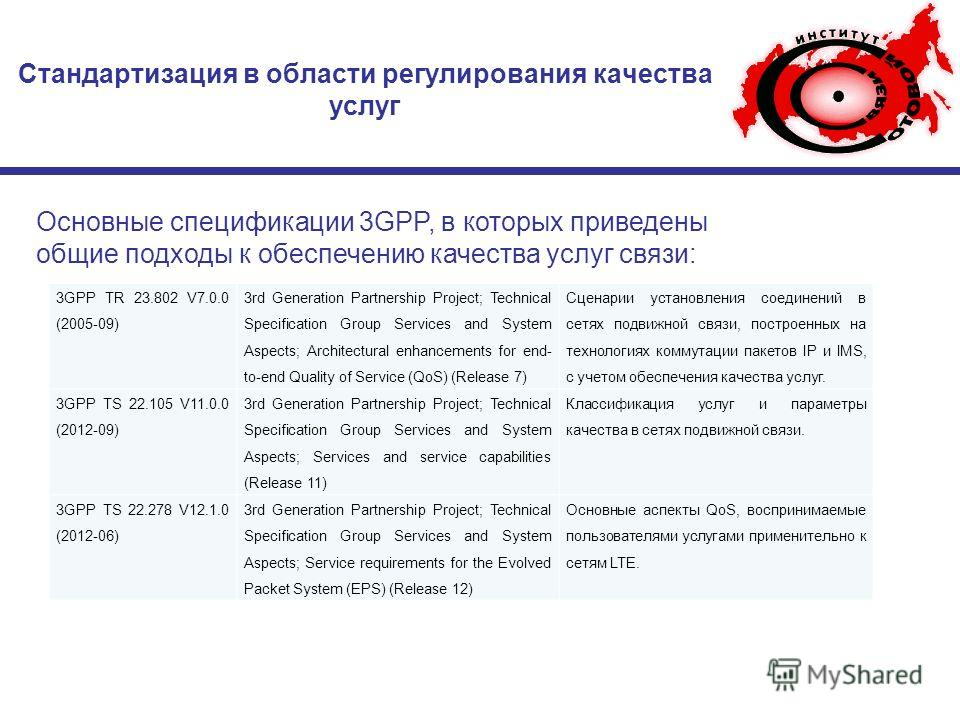 Стандартизация в области регулирования качества услуг Основные спецификации 3GPP, в которых приведены общие подходы к обеспечению качества услуг связи: 3GPP TR 23.802 V7.0.0 (2005-09) 3rd Generation Partnership Project; Technical Specification Group