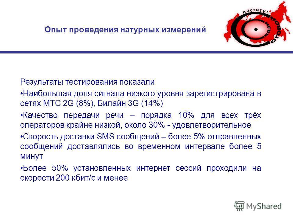 Опыт проведения натурных измерений Результаты тестирования показали Наибольшая доля сигнала низкого уровня зарегистрирована в сетях МТС 2G (8%), Билайн 3G (14%) Качество передачи речи – порядка 10% для всех трёх операторов крайне низкой, около 30% -