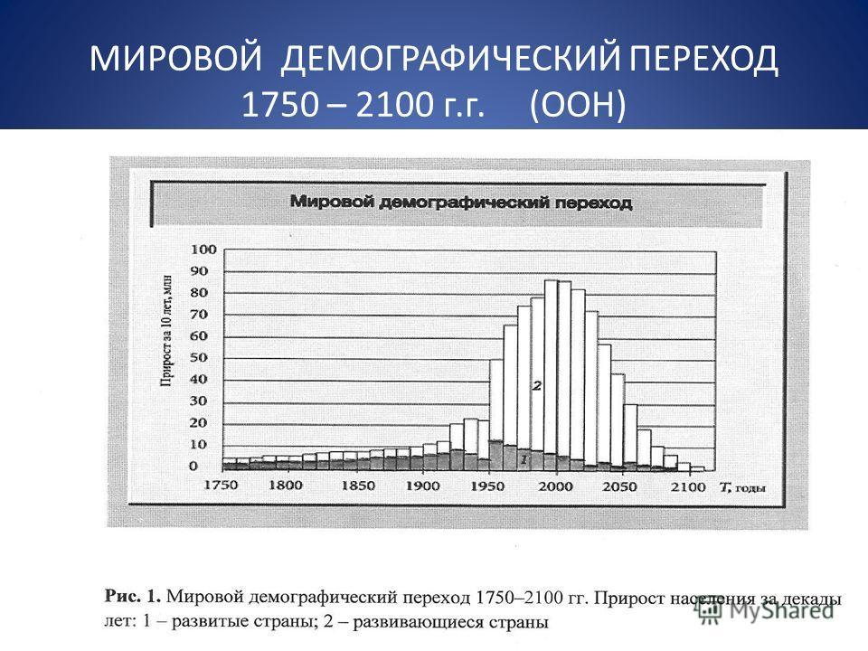 МИРОВОЙ ДЕМОГРАФИЧЕСКИЙ ПЕРЕХОД 1750 – 2100 г.г. (ООН)