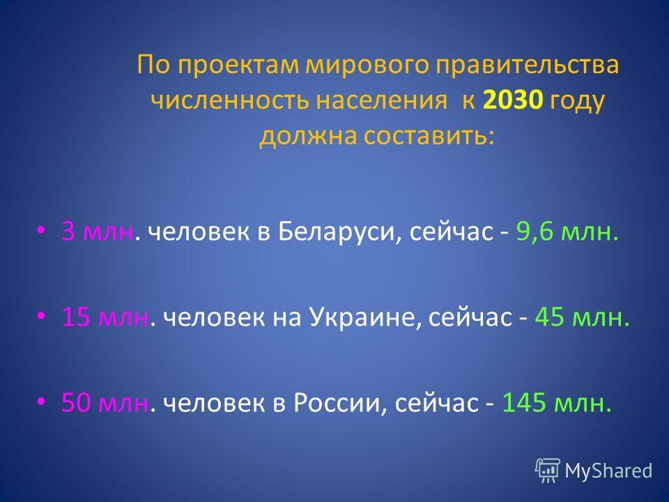 По проектам мирового правительства численность населения к 2030 году должна составить: 3 млн. человек в Беларуси, сейчас - 9,6 млн. 15 млн. человек на Украине, сейчас - 45 млн. 50 млн. человек в России, сейчас - 145 млн.