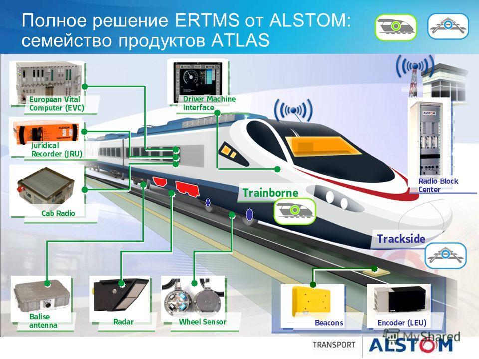 Полное решение ERTMS от ALSTOM: семейство продуктов ATLAS