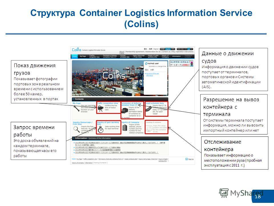 18 Структура Container Logistics Information Service (Colins)