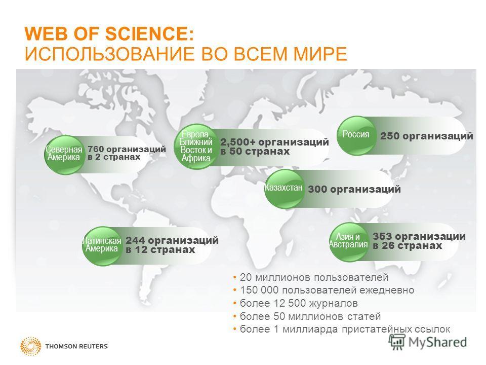 WEB OF SCIENCE: ИСПОЛЬЗОВАНИЕ ВО ВСЕМ МИРЕ Азия и Австралия 353 организации в 26 странах Европа, Ближний Восток и Африка 2,500+ организаций в 50 странах 244 организаций в 12 странах Латинская Америка 760 организаций в 2 странах Северная Америка Росси