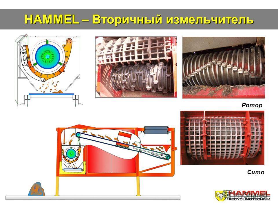 HAMMEL – Вторичный измельчитель BAHN- Ротор Сито