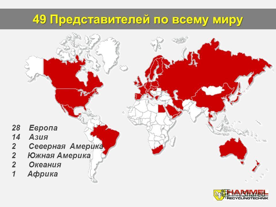 49 Представителей по всему миру 28 Европа 14 Азия 2 Северная Америка 2 Южная Америка 2 Oкеания 1 Африка