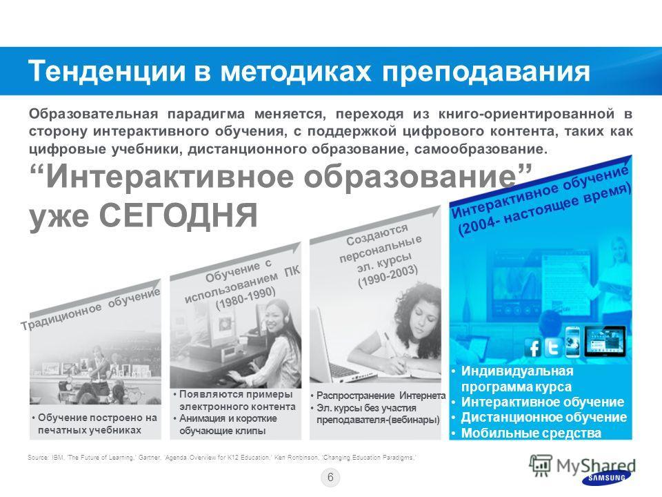 Ретроспектива Офиса Скачать Торрент - фото 4