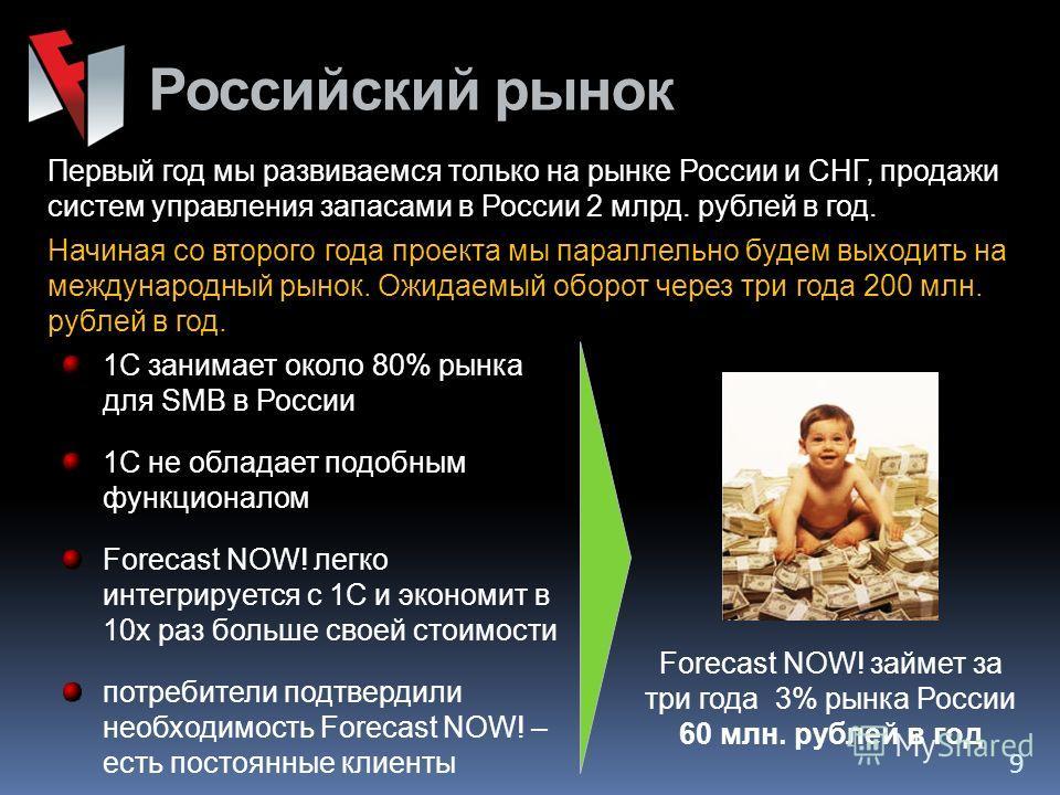 Российский рынок 9 Первый год мы развиваемся только на рынке России и СНГ, продажи систем управления запасами в России 2 млрд. рублей в год. Начиная со второго года проекта мы параллельно будем выходить на международный рынок. Ожидаемый оборот через
