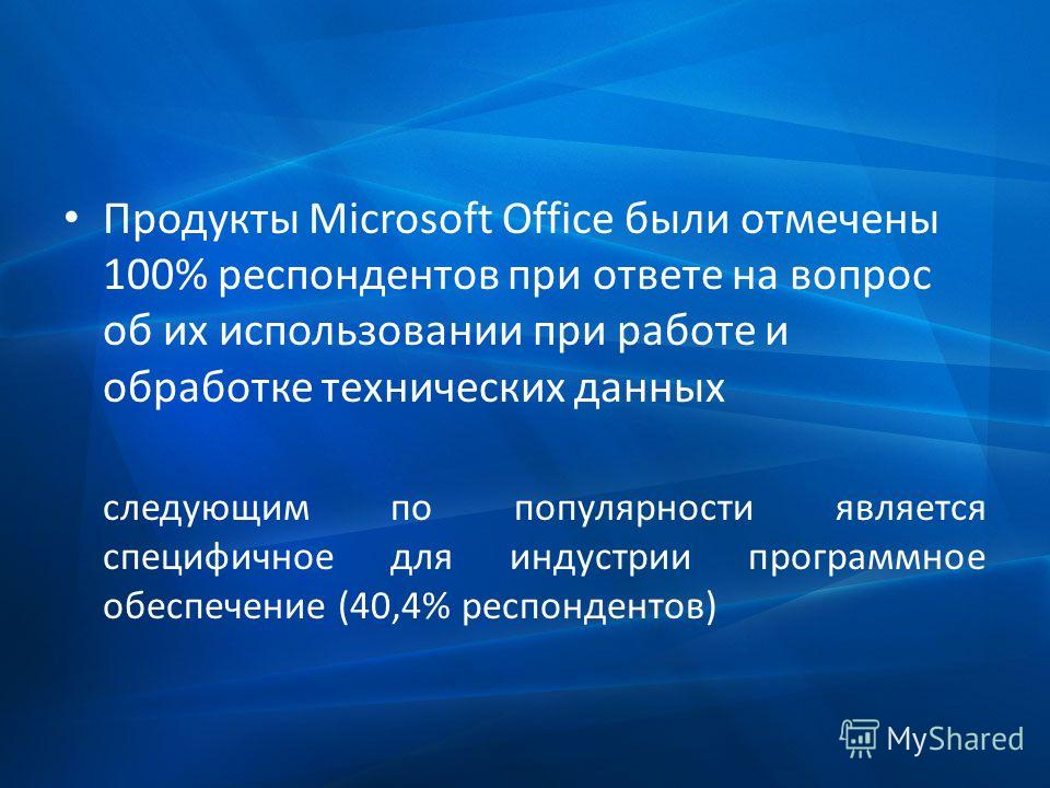 Продукты Microsoft Office были отмечены 100% респондентов при ответе на вопрос об их использовании при работе и обработке технических данных следующим по популярности является специфичное для индустрии программное обеспечение (40,4% респондентов)