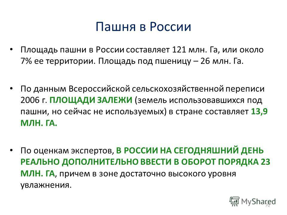 Пашня в России Площадь пашни в России составляет 121 млн. Га, или около 7% ее территории. Площадь под пшеницу – 26 млн. Га. По данным Всероссийской сельскохозяйственной переписи 2006 г. ПЛОЩАДИ ЗАЛЕЖИ (земель использовавшихся под пашни, но сейчас не