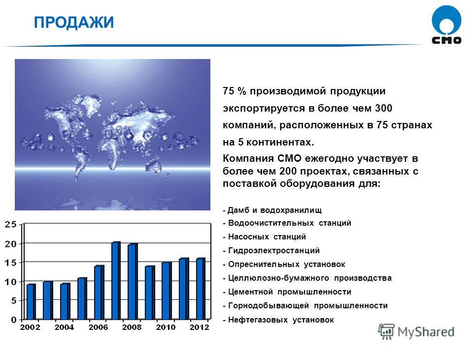 ПРОДАЖИ 75 % производимой продукции экспортируется в более чем 300 компаний, расположенных в 75 странах на 5 континентах. Компания СМО ежегодно участвует в более чем 200 проектах, связанных с поставкой оборудования для: - Дамб и водохранилищ - Водооч