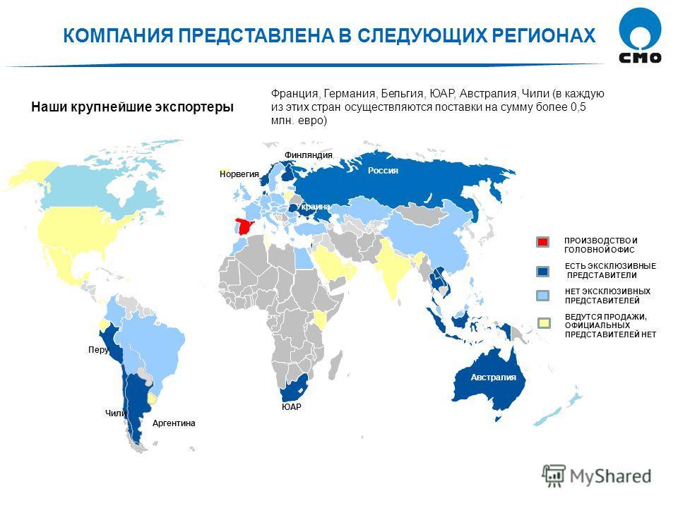 КОМПАНИЯ ПРЕДСТАВЛЕНА В СЛЕДУЮЩИХ РЕГИОНАХ Наши крупнейшие экспортеры Франция, Германия, Бельгия, ЮАР, Австралия, Чили (в каждую из этих стран осуществляются поставки на сумму более 0,5 млн. евро) ПРОИЗВОДСТВО И ГОЛОВНОЙ ОФИС ЕСТЬ ЭКСКЛЮЗИВНЫЕ ПРЕДСТ