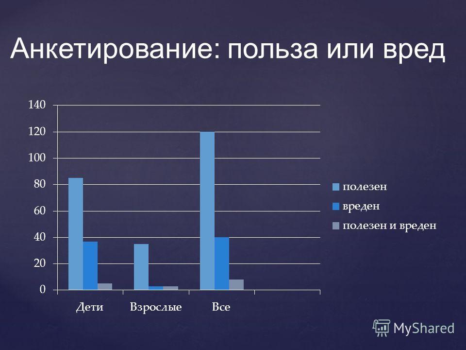 Анкетирование: польза или вред