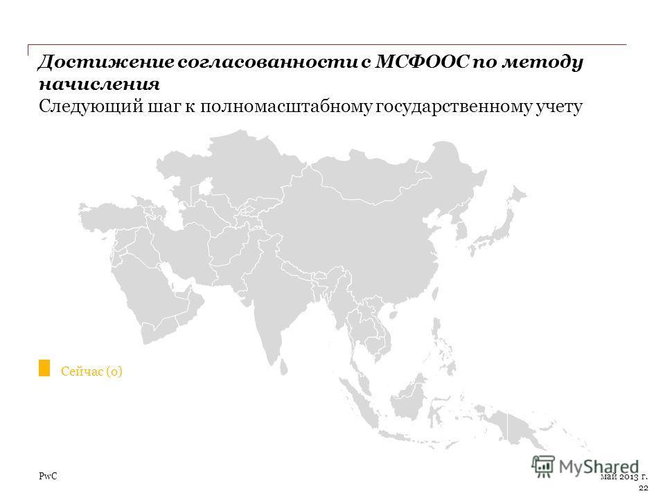 PwC Достижение согласованности с МСФООС по методу начисления Следующий шаг к полномасштабному государственному учету 22 май 2013 г. Сейчас (o)