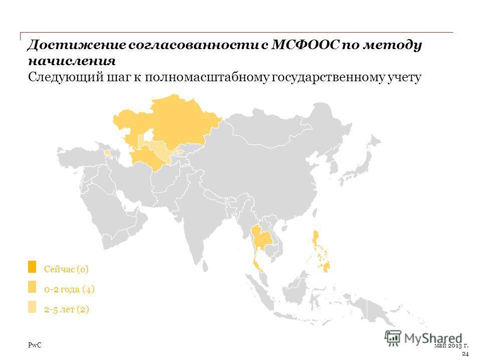 PwC Достижение согласованности с МСФООС по методу начисления Следующий шаг к полномасштабному государственному учету 24 май 2013 г. Сейчас (o) 0-2 года (4) 2-5 лет (2)