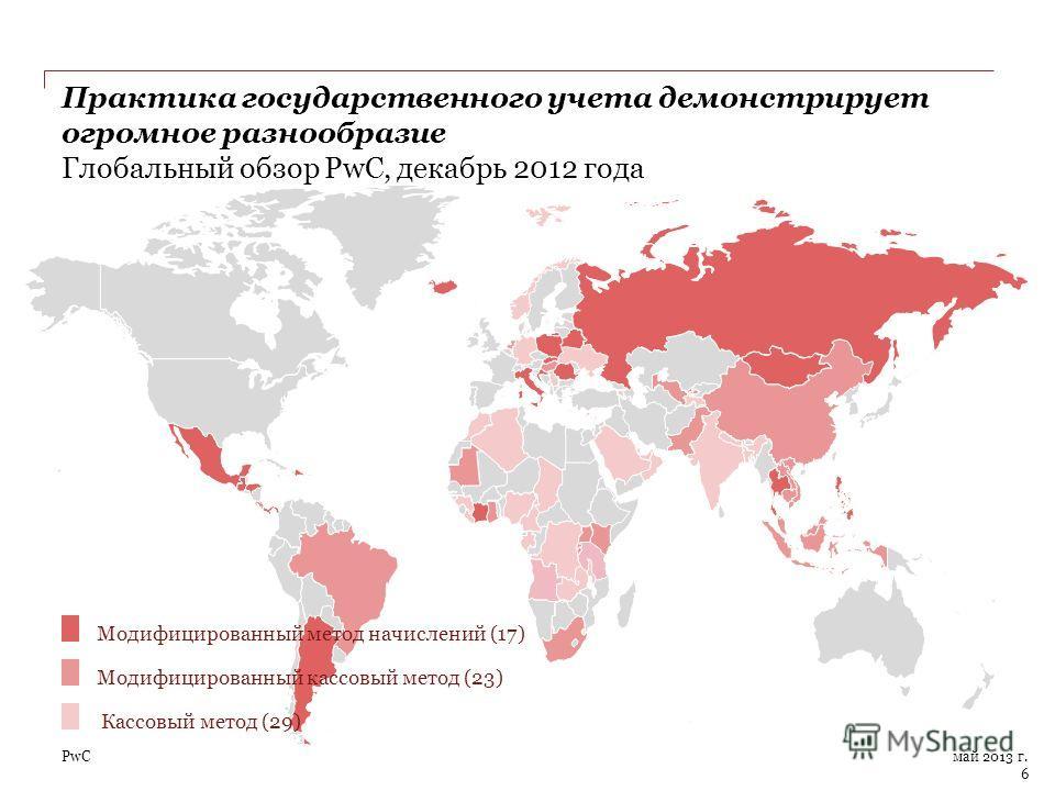 PwC Практика государственного учета демонстрирует огромное разнообразие Глобальный обзор PwC, декабрь 2012 года май 2013 г. 6 Модифицированный метод начислений (17) Модифицированный кассовый метод (23) Кассовый метод (29)