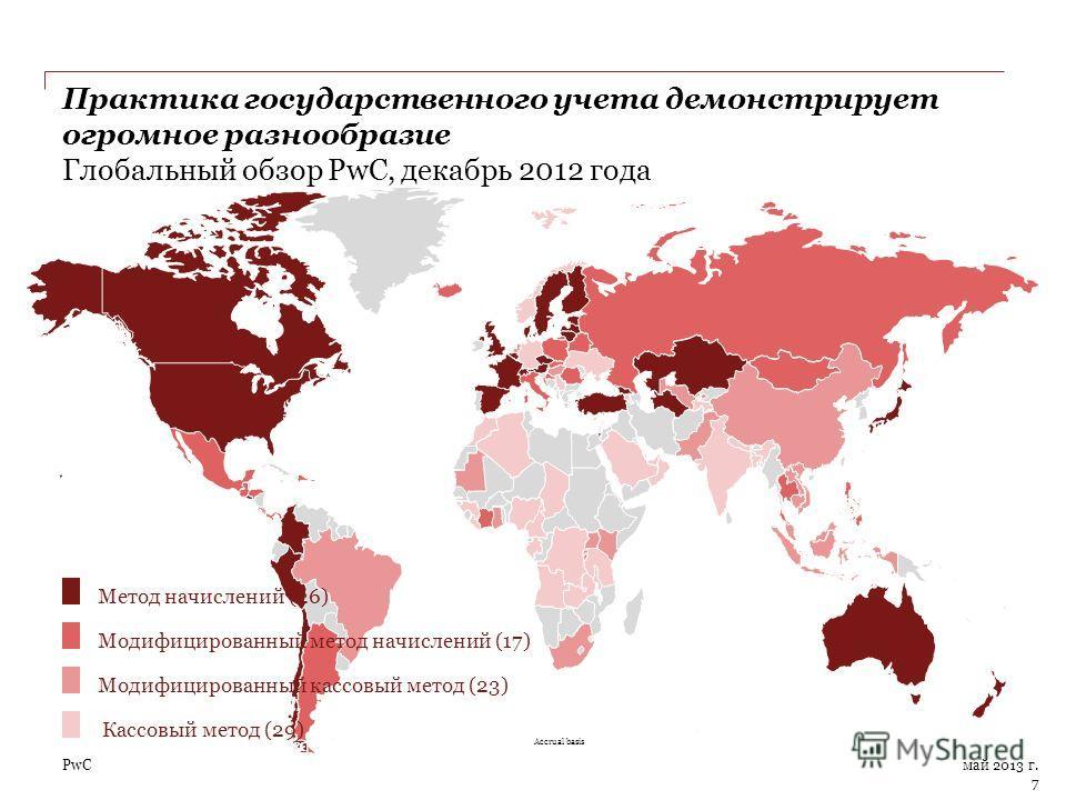 PwC Accrual basis Практика государственного учета демонстрирует огромное разнообразие Глобальный обзор PwC, декабрь 2012 года май 2013 г. 7 Метод начислений (26) Модифицированный метод начислений (17) Модифицированный кассовый метод (23) Кассовый мет