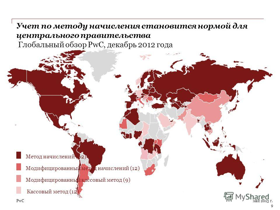 PwC Учет по методу начисления становится нормой для центрального правительства Глобальный обзор PwC, декабрь 2012 года май 2013 г. 9 Метод начислений (62) Модифицированный метод начислений (12) Модифицированный кассовый метод (9) Кассовый метод (12)