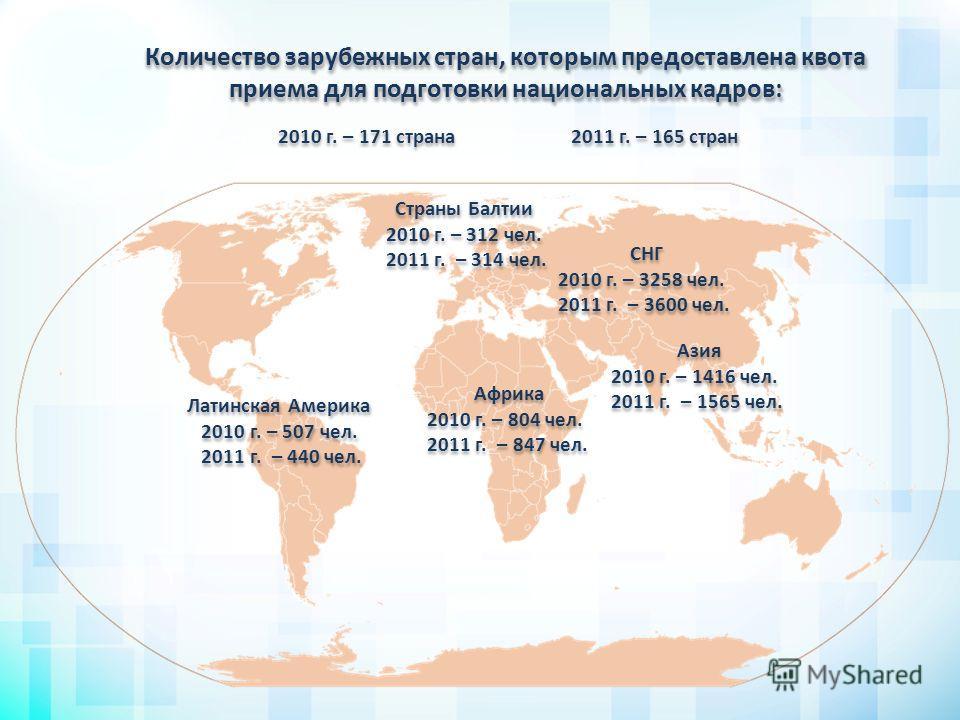 Количество зарубежных стран, которым предоставлена квота приема для подготовки национальных кадров: 2010 г. – 171 страна 2011 г. – 165 стран Азия 2010 г. – 1416 чел. 2011 г. – 1565 чел. Азия 2010 г. – 1416 чел. 2011 г. – 1565 чел. Африка 2010 г. – 80