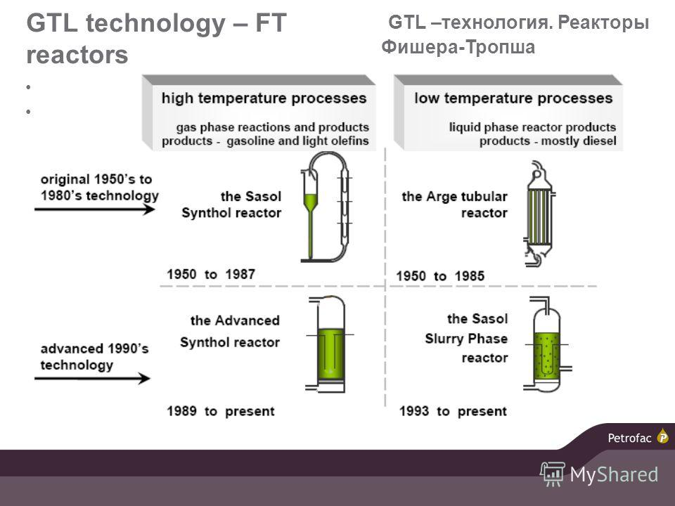 GTL technology – FT reactors Slide two on the Syngas FT  reactor technologies and decision framework for economics GTL –технология. Реакторы Фишера-Тропша