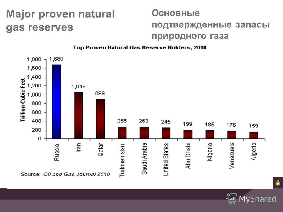 Основные подтвержденные запасы природного газа Major proven natural gas reserves