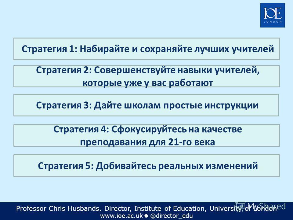 Professor Chris Husbands. Director, Institute of Education, University of London www.ioe.ac.uk @director_edu Стратегия 1: Набирайте и сохраняйте лучших учителей Стратегия 2: Совершенствуйте навыки учителей, которые уже у вас работают Стратегия 3: Дай
