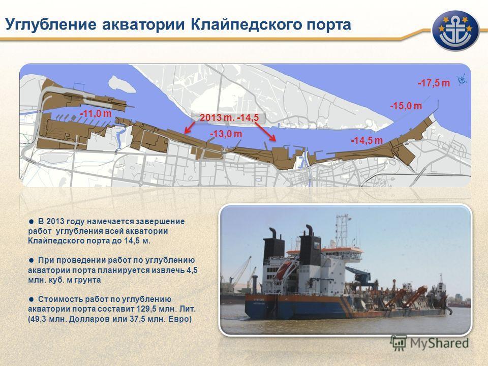 -11,0 m -13,0 m -14,5 m -17,5 m -15,0 m 2013 m. -14,5 Углубление акватории Клайпедского порта В 2013 году намечается завершение работ углубления всей акватории Клайпедского порта до 14,5 м. При проведении работ по углублению акватории порта планирует