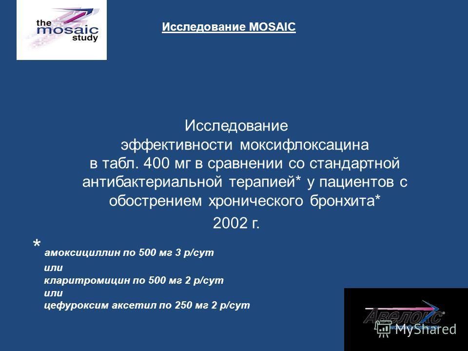 Исследование эффективности моксифлоксацина в табл. 400 мг в сравнении со стандартной антибактериальной терапией* у пациентов с обострением хронического бронхита* 2002 г. * амоксициллин по 500 мг 3 р/сут или кларитромицин по 500 мг 2 р/сут или цефурок