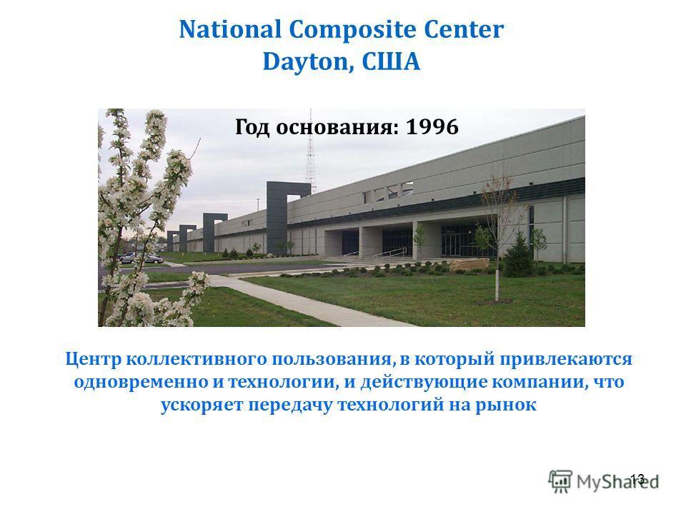 Центр коллективного пользования, в который привлекаются одновременно и технологии, и действующие компании, что ускоряет передачу технологий на рынок Год основания: 1996 National Composite Center Dayton, США 13
