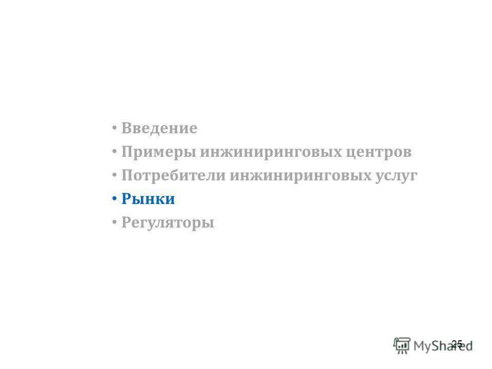 Введение Примеры инжиниринговых центров Потребители инжиниринговых услуг Рынки Регуляторы 25